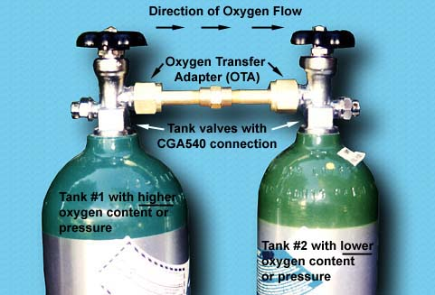 Michael Jackson oxygen tanks viewed from other side by clairvoaynt medium Christian von Lahr